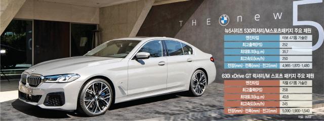 [별별시승]BMW 더 뉴 5·6시리즈 '거친 야생마·길들여진 백마'의 환상 케미, 손맛 제대로네
