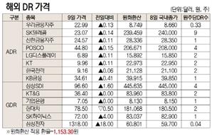 [표]해외 DR 가격(10월 9일)