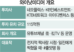[시그널] 네이버와 웹드라마 양대산맥…콬TV, 200억 투자유치 나서