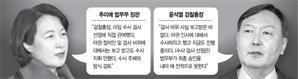 """추미애 """"야권수사 미진"""" 윤석열 """"턱도 없는 소리"""""""