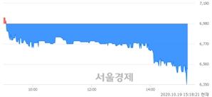 <코>청보산업, 매수잔량 459% 급증