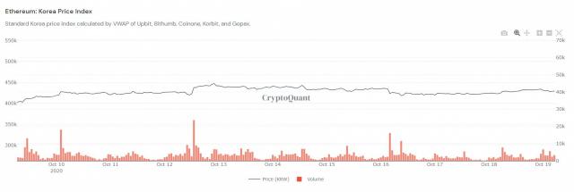 [노윤주의 비트레이더] 오케이엑스(OKEX) 루머에 순간 급락한 비트코인(BTC)…가격 회복 중
