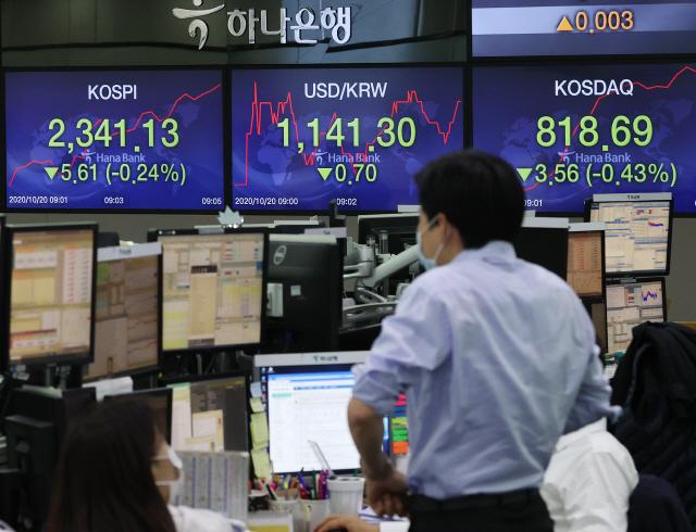 [마감시황]외국인 현·선물 매수에 휘둘린 코스피...0.5% 상승하며 마감
