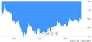 <코>링크제니시스, 매수잔량 301% 급증