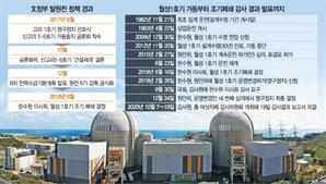 """'월성 감사' 복구 못한 파일 120개.. """"靑보고 문서도 포함"""""""