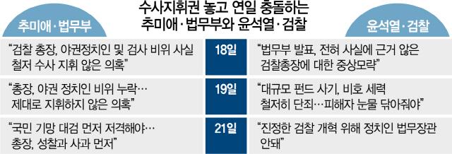 현직검사 秋 저격 '수사지휘는 정치 행위'