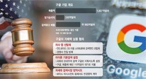 """""""구글 기소는 반독점 소송 신호탄""""…美, IT공룡에 칼 겨눈다"""