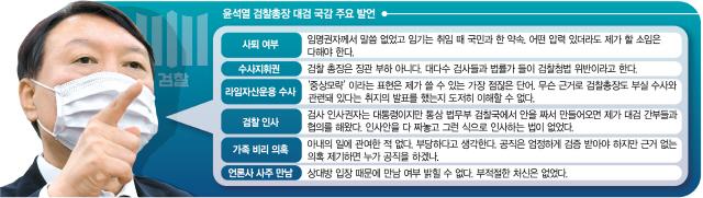 윤석열 '총장 수사배제는 검찰청법 위반…어떤 압력 있어도 소임 다할 것'
