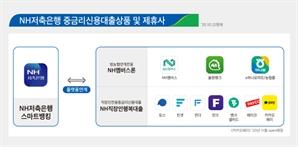 NH저축銀, 농협 모바일 전용 중금리대출 'NH멤버스론'출시