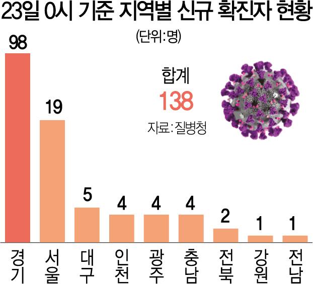 코로나19 재확산에 독감백신도 불안…커지는 트윈데믹 공포(종합)