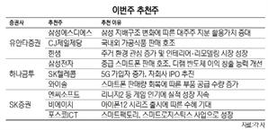 [이번주 추천주] 그룹 지배구조 개편 수혜 삼성에스디에스 주목
