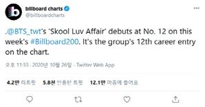 BTS, 6년 전 앨범 재발매했더니… 빌보드 앨범차트 12위 깜짝 진입
