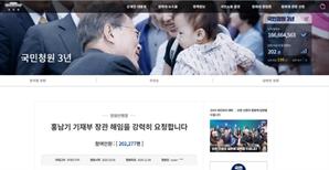 '3억 대주주' 버티기 홍남기에 뿔난 동학개미들...해임 청원 20만명 돌파