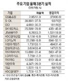 '집콕'의 힘...GS홈쇼핑 영업익 전년比 90%↑