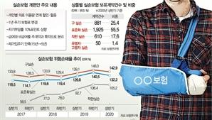 병원 많이 가면 실손보험료 할증... 금융위 11월  최종안 발표