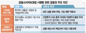 """""""간접투자 고사위기""""...금소법에 금융권 한숨"""