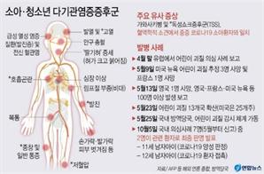 14세 여아 '어린이 다기관염증증후군' 판정…코로나19 영향 (종합)