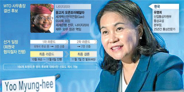 """[뒷북경제]'오직 유명희""""...부담스런 美의 응원"""