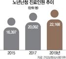 [건강 팁] 노인성 난청, 예방 어떻게