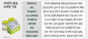 """""""전기·수소차 시장 선점""""...증설 발표에 뛰는 소부장株"""