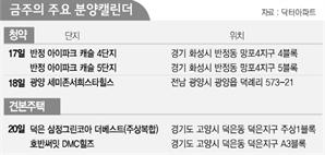 서울 분양 이번주도 '0'