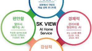 SK건설, 인공지능 스마트홈 기술 'SK뷰 AI 홈서비스' 개발