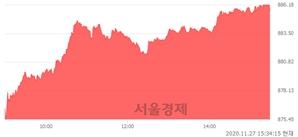 [마감 시황]  외국인과 기관의 동반 매수세.. 코스닥 885.56(▲11.03, +1.26%) 상승 마감