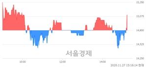 <코>이퓨쳐, 매도잔량 348% 급증