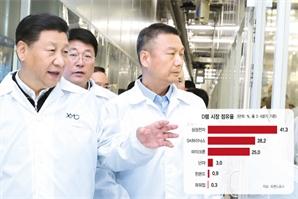 왜 시진핑의 반도체 굴기는 메모리 시장에서 먹히지 않을까