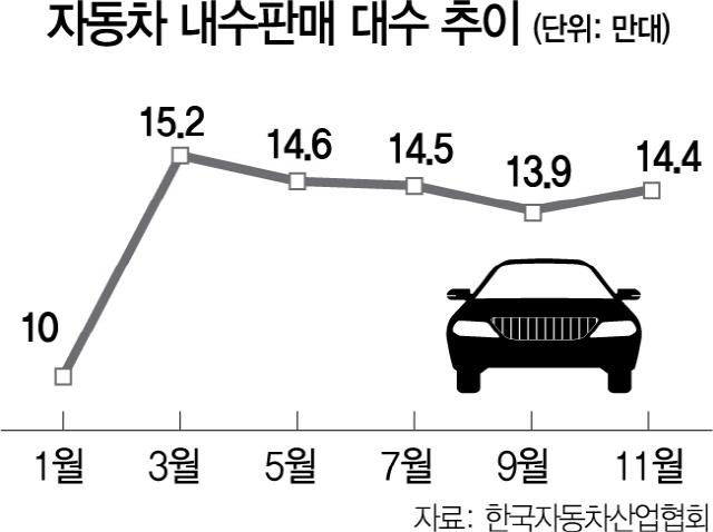 일본 車부품사는 파산했지만 한국은 '제로' 왜?