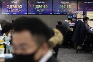 [오후시황] '동학개미' 8,000억 순매수...코스피 '3,000' 향해 돌진