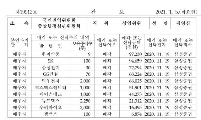 [단독] 한미약품 9주가 9,700만원? 황당한 고위공직자 주식매각 공고