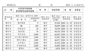 [단독] 한미약품 9주가 9,700만원? '윗분들' 주식매각 공고보니