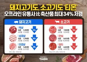 """티몬 """"오프라인 유통사보다 정육 제품 최대 34% 저렴"""""""