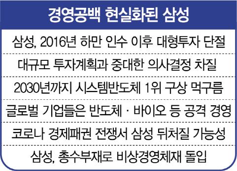 3년만에 또 총수 부재…삼성 '초격차 전략' 차질 불가피