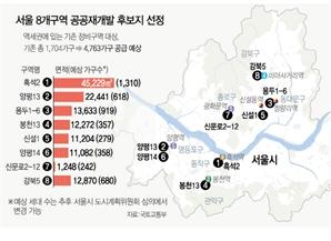 공공재개발 후보지 8곳 26일부터 '토지거래허가구역' 지정