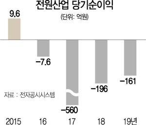 [시그널] '버닝썬 홍역' 르메르디앙 서울 새주인에 현대건설