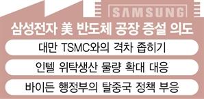 """""""세계 1위 TSMC 잡아라""""…삼성, 美에 100억弗 투자"""