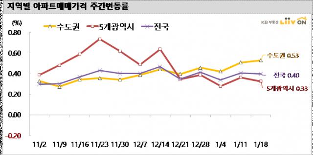 홍 부총리 '주택시장 실수요 재편'…시장선 '내집 꿈 접을판'