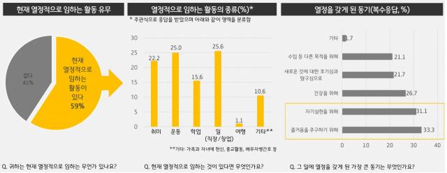 """오래 살고 볼일 우승자 윤영주, """"내 나이가 어때서~"""""""