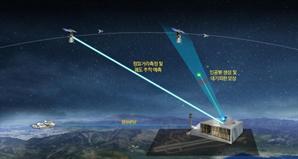 軍, 우주물체 추적·감시기술 개발 착수…'스타워즈' 같은 우주전쟁 대비