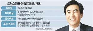 """""""행동주의 ESG펀드로 기업가치 높이겠다"""""""