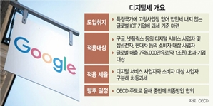 자칫 韓기업에 불똥…방어논리 구체화한다 ['글로벌 디지털세' 전담조직 신설]