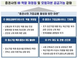 대형 증권사 기업 금융 신용공여 한도 자기자본 100%→200%