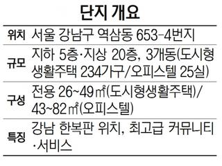 [분양단지 들여다보기] 현대ENG, 강남 고급주거단지 '원에디션 강남'
