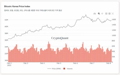 [노윤주의 비트레이더]탐욕의 암호화폐 시장…커지는 가격 변동성
