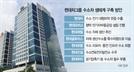 [단독]현대모비스, 수소연료전지 공장 신규 설립 검토