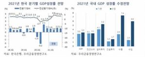 """우리금융硏 """"4차 재난지원금으로 경제성장률 0.05%p 추가 상승"""""""