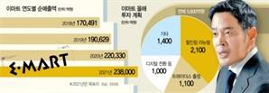 이마트 '포스트 코로나' 고삐…올해 5,600억 투자한다