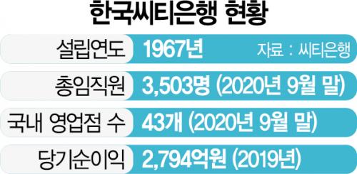 [발칙한 금융]'한미 금융 가교' 씨티은행, 한국서 54년 만에 철수하나